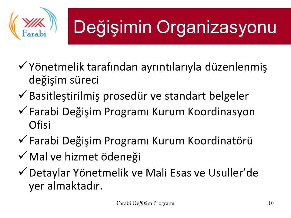 Farabi Değişim Programı10 Değişimin Organizasyonu  Yönetmelik tarafından ayrıntılarıyla düzenlenmiş değişim süreci  Basitleştirilmiş prosedür ve sta