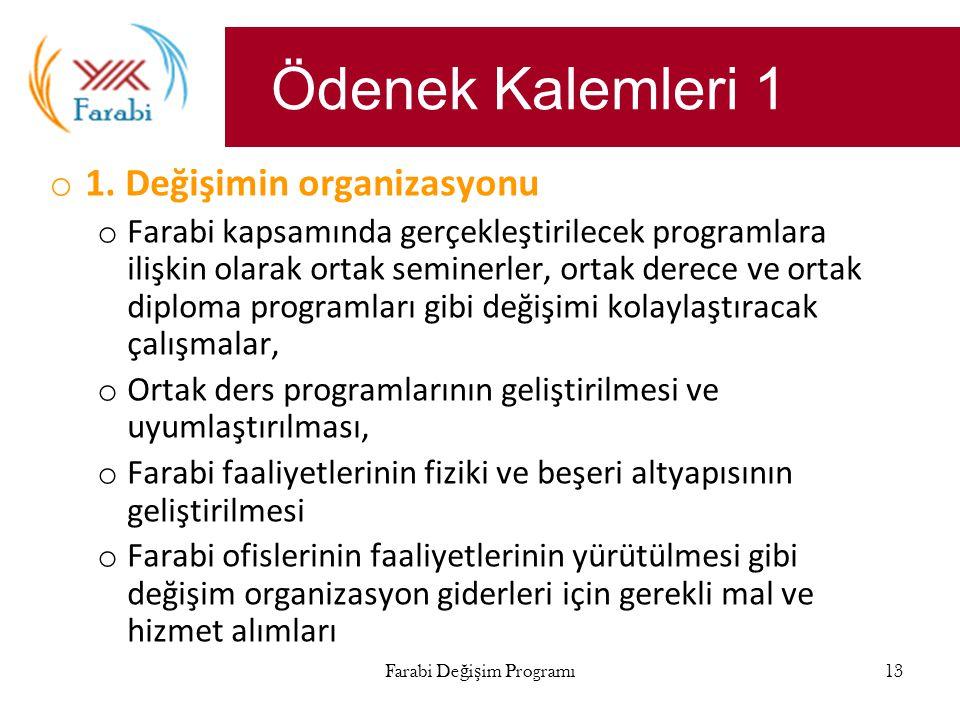 Farabi Değişim Programı13 Ödenek Kalemleri 1 o 1. Değişimin organizasyonu o Farabi kapsamında gerçekleştirilecek programlara ilişkin olarak ortak semi