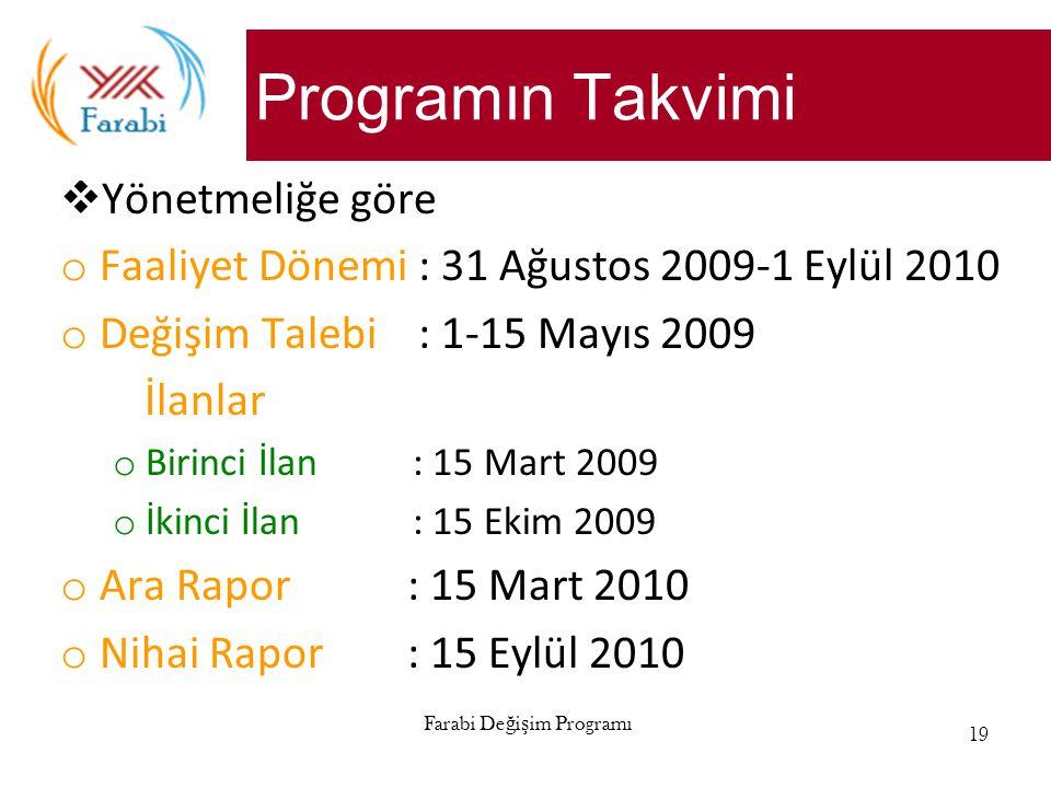 Programın Takvimi  Yönetmeliğe göre o Faaliyet Dönemi : 31 Ağustos 2009-1 Eylül 2010 o Değişim Talebi : 1-15 Mayıs 2009 İlanlar o Birinci İlan : 15 M