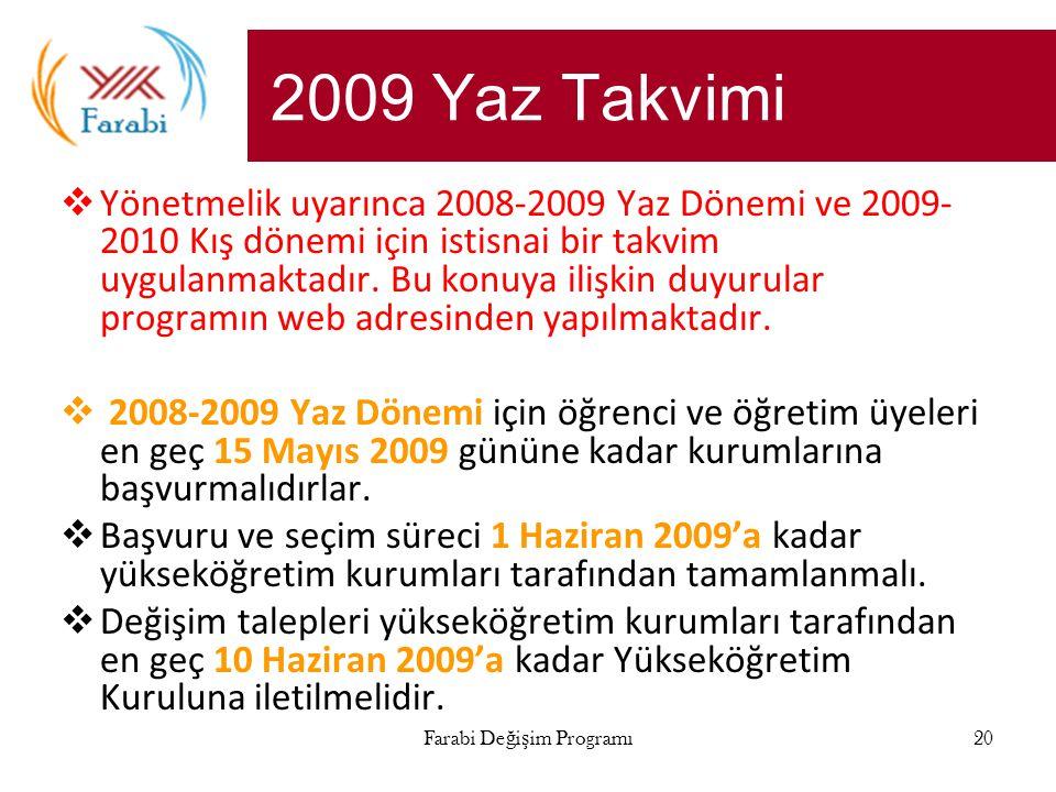 2009 Yaz Takvimi  Yönetmelik uyarınca 2008-2009 Yaz Dönemi ve 2009- 2010 Kış dönemi için istisnai bir takvim uygulanmaktadır.