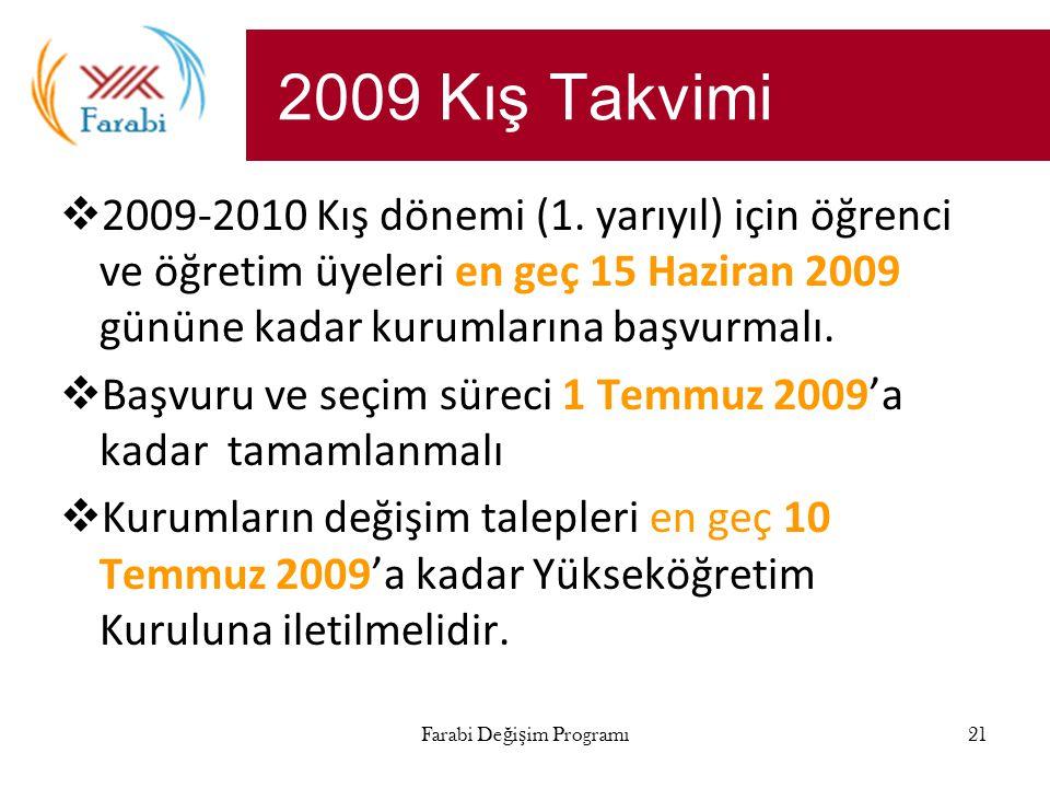 2009 Kış Takvimi  2009-2010 Kış dönemi (1. yarıyıl) için öğrenci ve öğretim üyeleri en geç 15 Haziran 2009 gününe kadar kurumlarına başvurmalı.  Baş