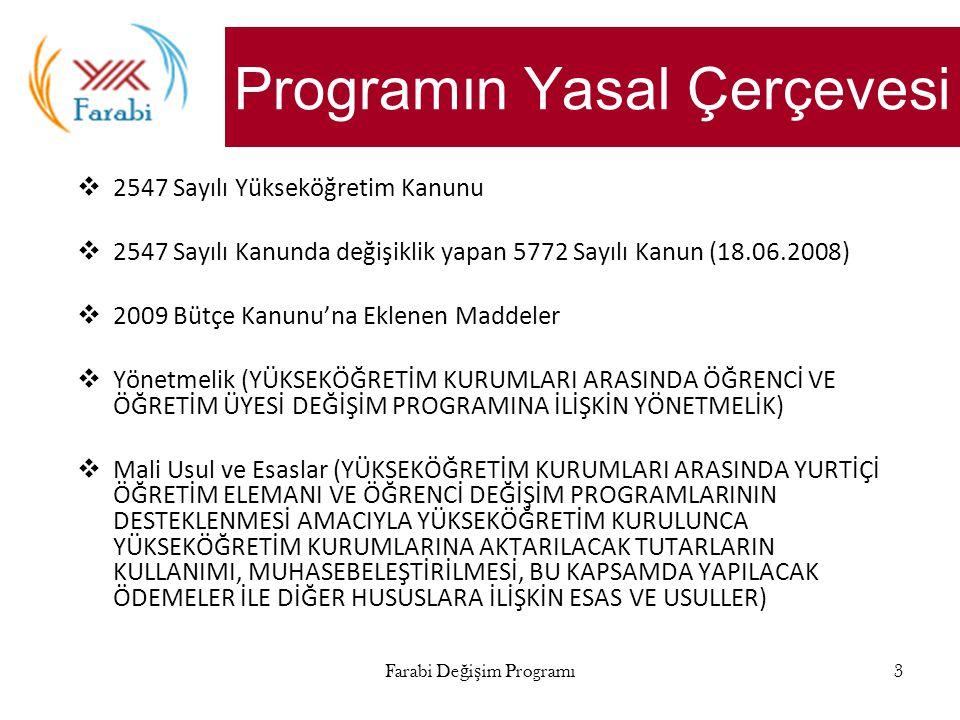 Farabi Değişim Programı3 Programın Yasal Çerçevesi  2547 Sayılı Yükseköğretim Kanunu  2547 Sayılı Kanunda değişiklik yapan 5772 Sayılı Kanun (18.06.