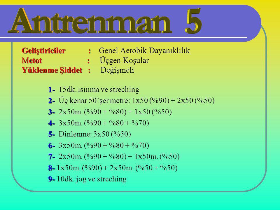 1- 1- 15dk. ısınma ve streching 2- 2- Üç kenar 50'şer metre: 1x50 (%90) + 2x50 (%50) 3- 3- 2x50m. (%90 + %80) + 1x50 (%50) 4- 4- 3x50m. (%90 + %80 + %