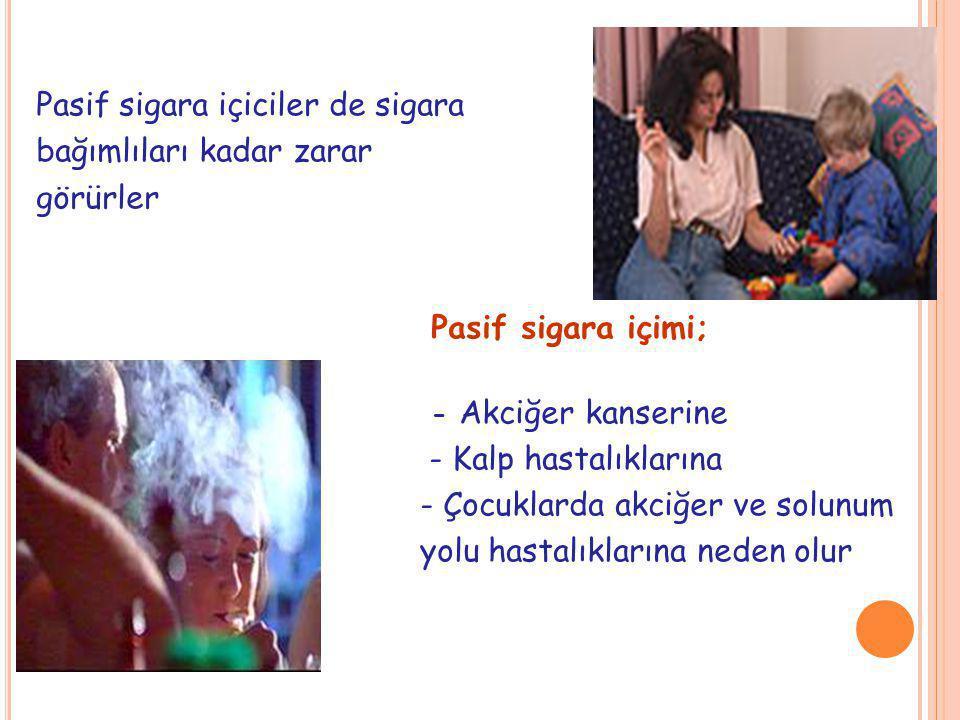 Pasif sigara içiciler de sigara bağımlıları kadar zarar görürler Pasif sigara içimi; - Akciğer kanserine - Kalp hastalıklarına - Çocuklarda akciğer ve solunum yolu hastalıklarına neden olur