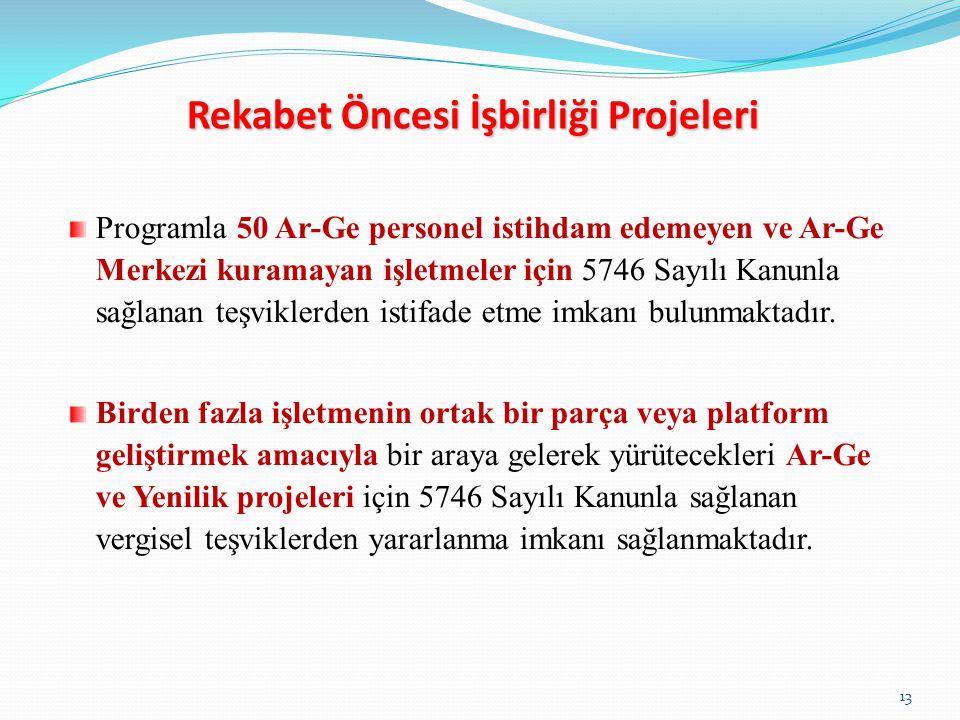 Rekabet Öncesi İşbirliği Projeleri Programla 50 Ar-Ge personel istihdam edemeyen ve Ar-Ge Merkezi kuramayan işletmeler için 5746 Sayılı Kanunla sağlan
