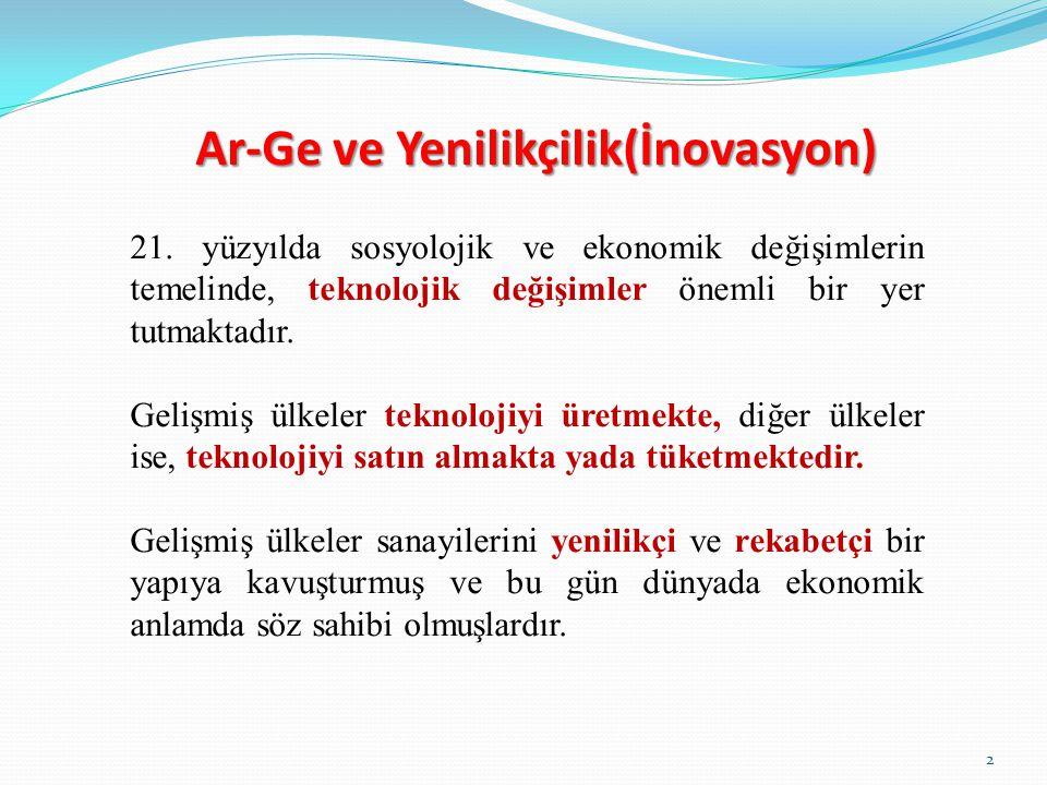 Ar-Ge ve Yenilikçilik(İnovasyon) 21.