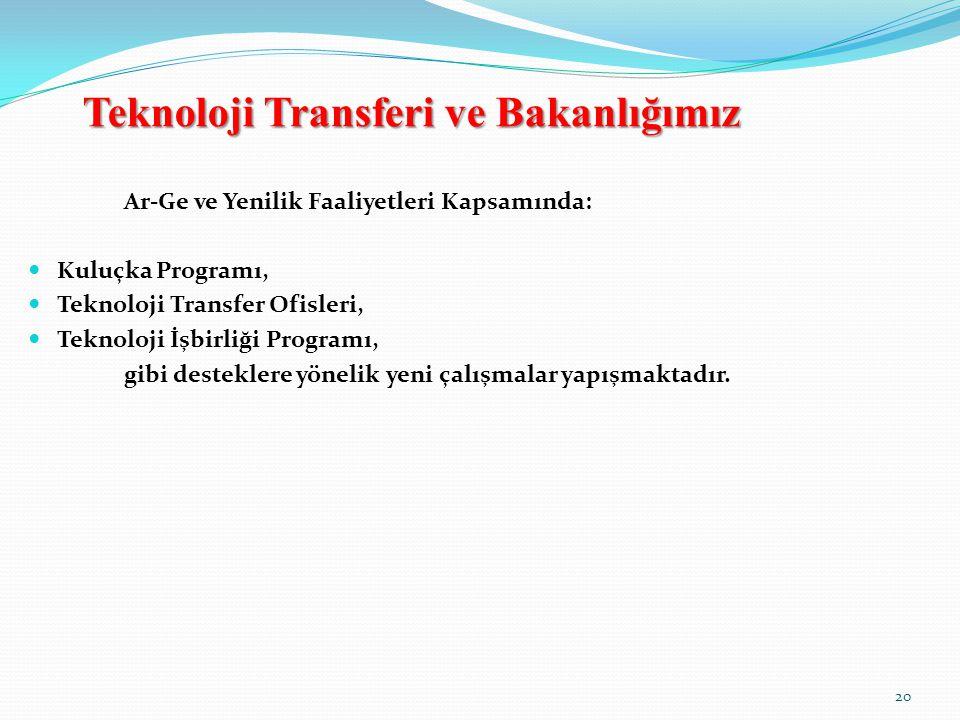 Teknoloji Transferi ve Bakanlığımız Ar-Ge ve Yenilik Faaliyetleri Kapsamında:  Kuluçka Programı,  Teknoloji Transfer Ofisleri,  Teknoloji İşbirliği Programı, gibi desteklere yönelik yeni çalışmalar yapışmaktadır.