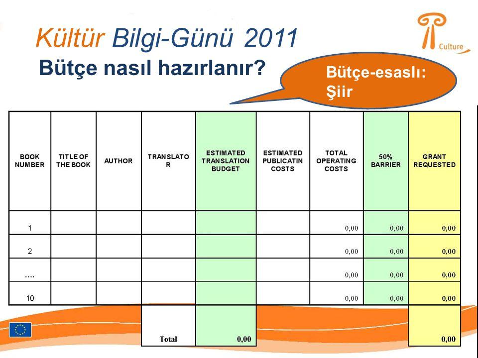 Kültür Bilgi-Günü 2011 Bütçe nasıl hazırlanır? Bütçe-esaslı: Şiir