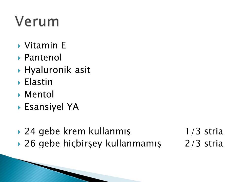  Vitamin E  Pantenol  Hyaluronik asit  Elastin  Mentol  Esansiyel YA  24 gebe krem kullanmış1/3 stria  26 gebe hiçbirşey kullanmamış2/3 stria