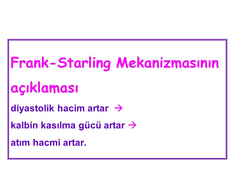 Frank-Starling Mekanizmasının açıklaması diyastolik hacim artar  kalbin kasılma gücü artar  atım hacmi artar.