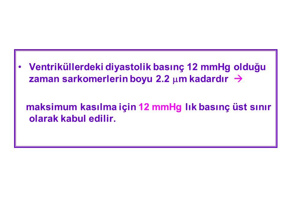 •Ventriküllerdeki diyastolik basınç 12 mmHg olduğu zaman sarkomerlerin boyu 2.2  m kadardır  maksimum kasılma için 12 mmHg lık basınç üst sınır olar