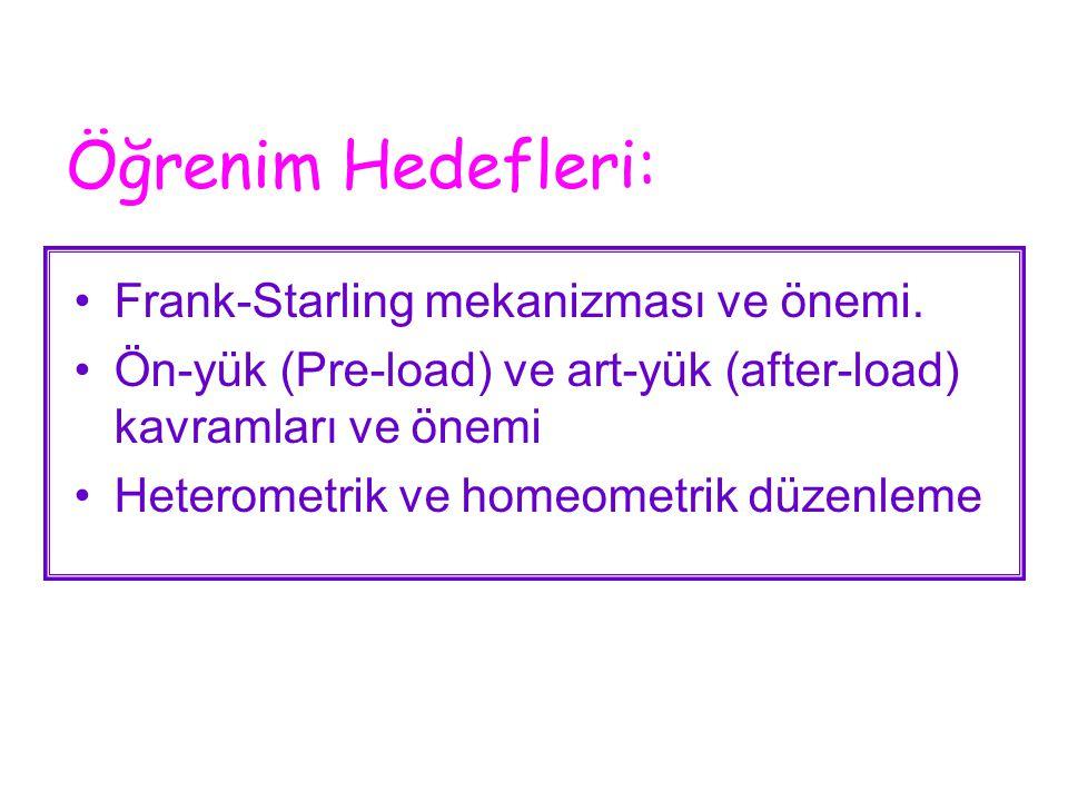Öğrenim Hedefleri: •Frank-Starling mekanizması ve önemi. •Ön-yük (Pre-load) ve art-yük (after-load) kavramları ve önemi •Heterometrik ve homeometrik d