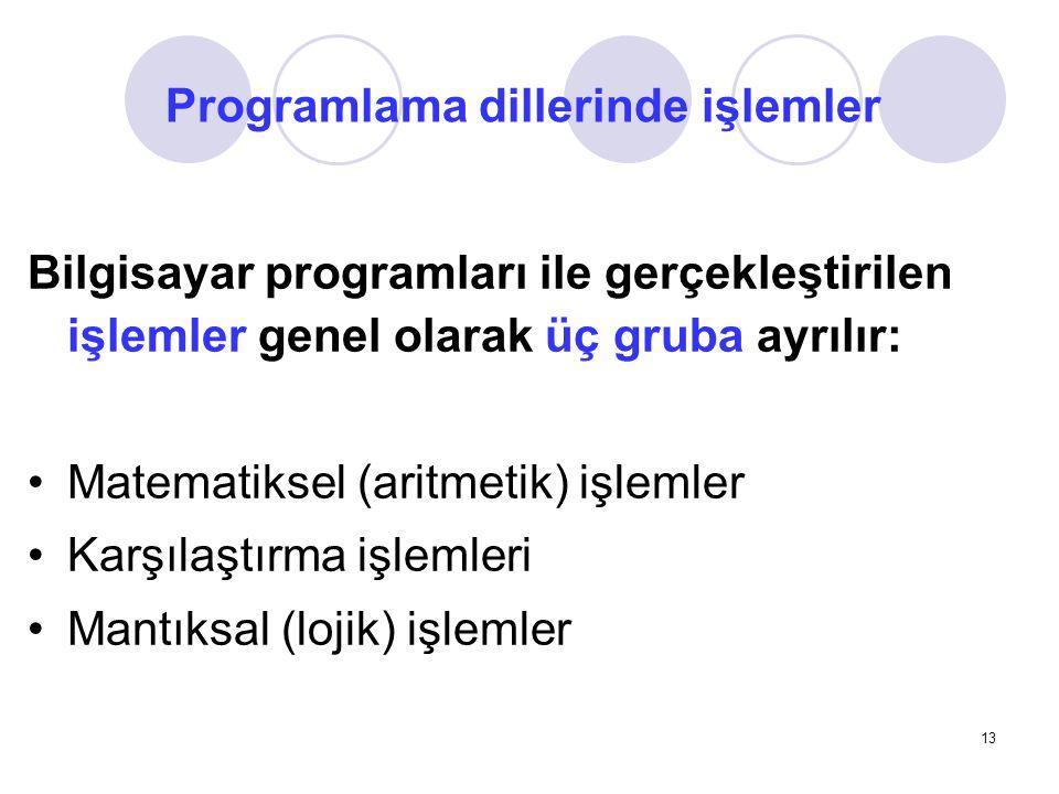 Programlama dillerinde işlemler bilgisayar programları ile