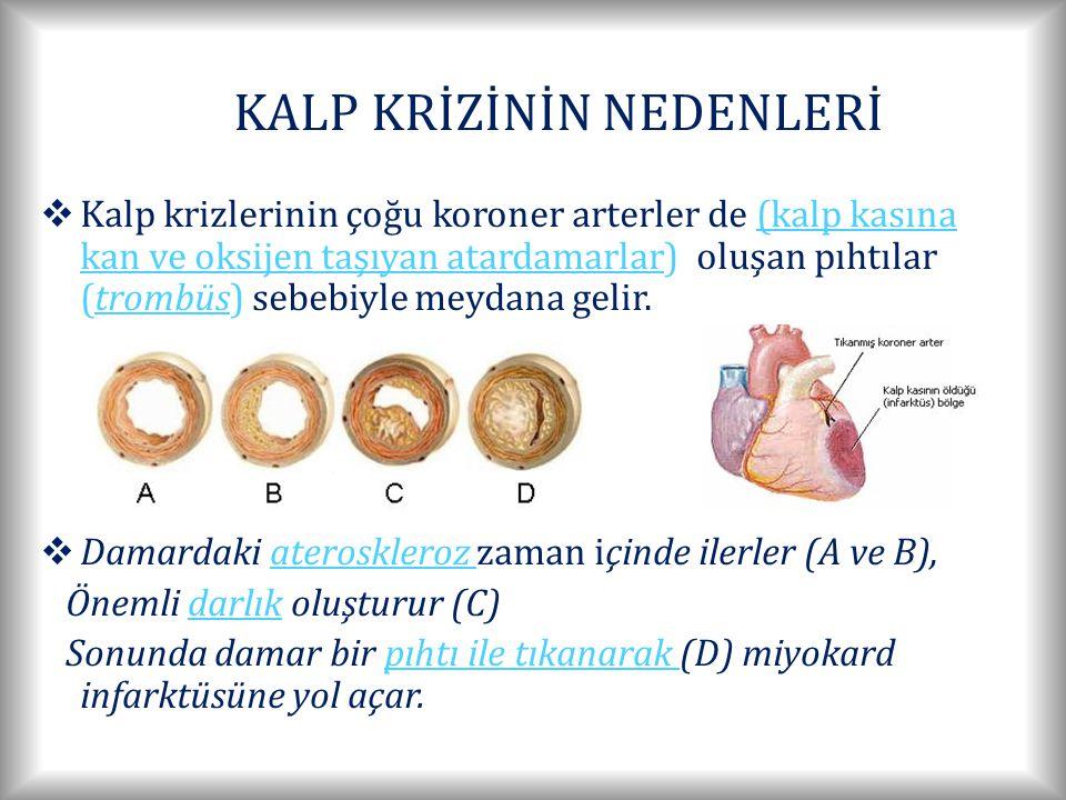 KALP KRİZİNİN NEDENLERİ  Kalp krizlerinin çoğu koroner arterler de (kalp kasına kan ve oksijen taşıyan atardamarlar) oluşan pıhtılar (trombüs) sebebiyle meydana gelir.