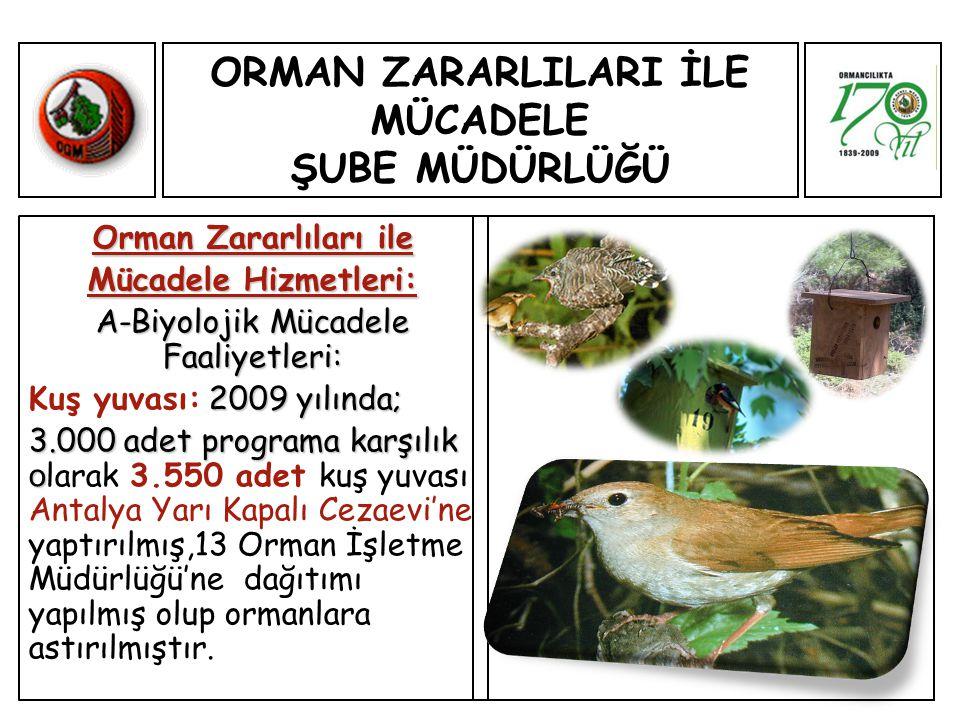 Orman Zararlıları ile Mücadele Hizmetleri: A-Biyolojik Mücadele Faaliyetleri: 2009 yılında; Kuş yuvası: 2009 yılında; 3.000 adet programa karşılık o 3.000 adet programa karşılık o larak 3.550 adet kuş yuvası Antalya Yarı Kapalı Cezaevi'ne yaptırılmış,13 Orman İşletme Müdürlüğü'ne dağıtımı yapılmış olup ormanlara astırılmıştır.