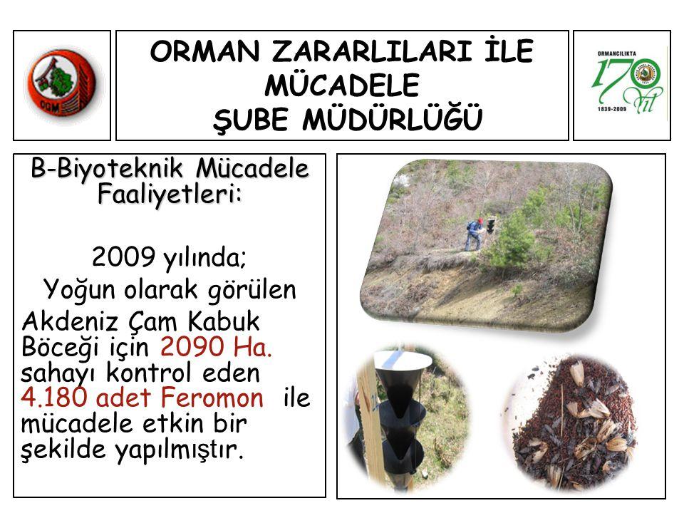 ORMAN ZARARLILARI İLE MÜCADELE ŞUBE MÜDÜRLÜĞÜ B-Biyoteknik Mücadele Faaliyetleri: 2009 yılında; Yoğun olarak görülen Akdeniz Çam Kabuk Böceği için 2090 Ha.