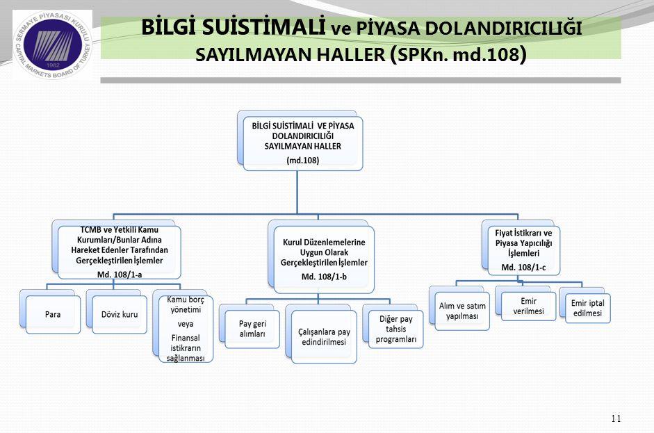11 BİLGİ SUİSTİMALİ ve PİYASA DOLANDIRICILIĞI SAYILMAYAN HALLER ( SPKn. md.108 )