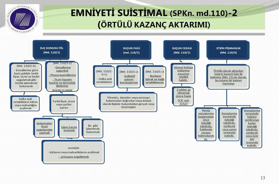13 EMNİYETİ SUİSTİMAL (SPKn. md.110) -2 ( ÖRTÜLÜ KAZANÇ AKTARIMI)