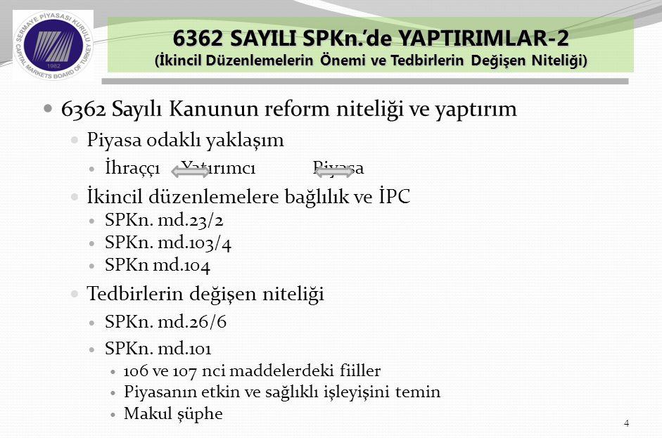  6362 Sayılı Kanunun reform niteliği ve yaptırım  Piyasa odaklı yaklaşım  İhraççı Yatırımcı Piyasa  İkincil düzenlemelere bağlılık ve İPC  SPKn.