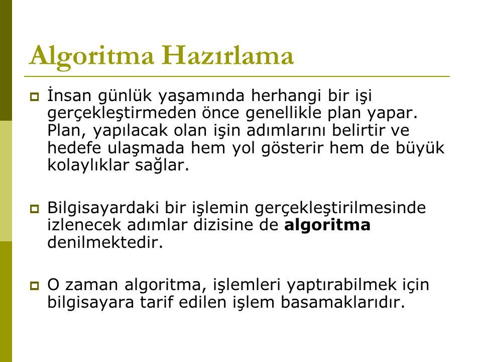 Algoritma Hazırlama  İnsan günlük yaşamında herhangi bir işi gerçekleştirmeden önce genellikle plan yapar. Plan, yapılacak olan işin adımlarını belir