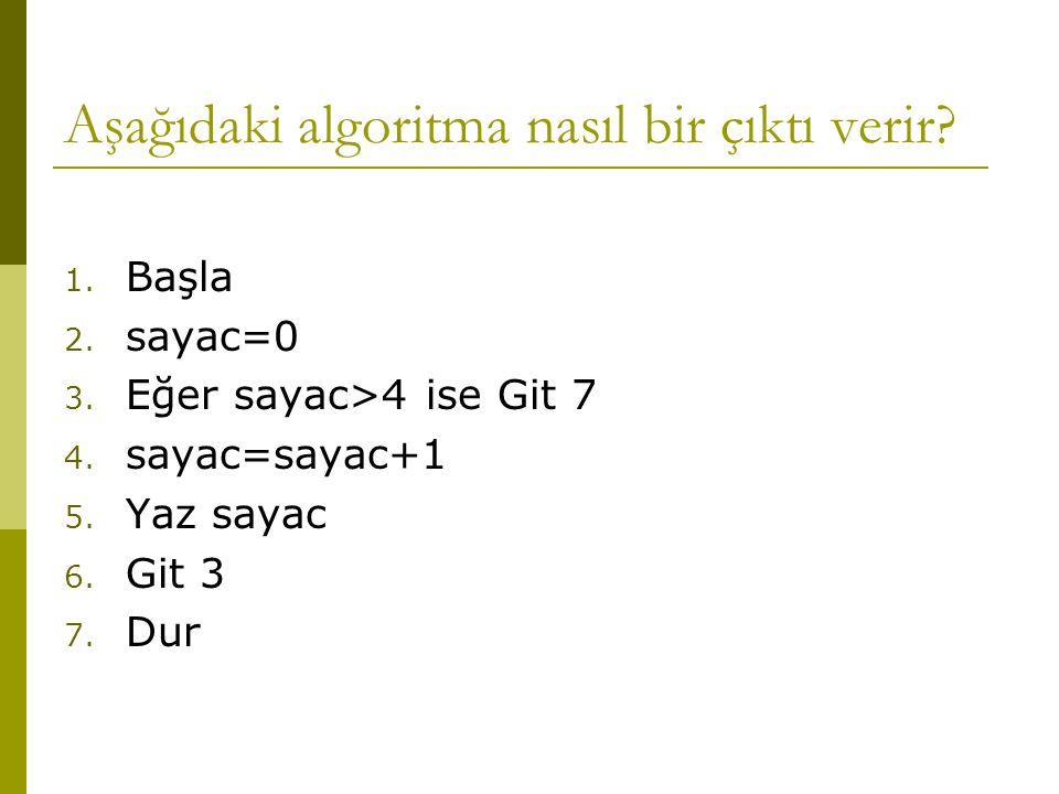 Aşağıdaki algoritma nasıl bir çıktı verir? 1. Başla 2. sayac=0 3. Eğer sayac>4 ise Git 7 4. sayac=sayac+1 5. Yaz sayac 6. Git 3 7. Dur