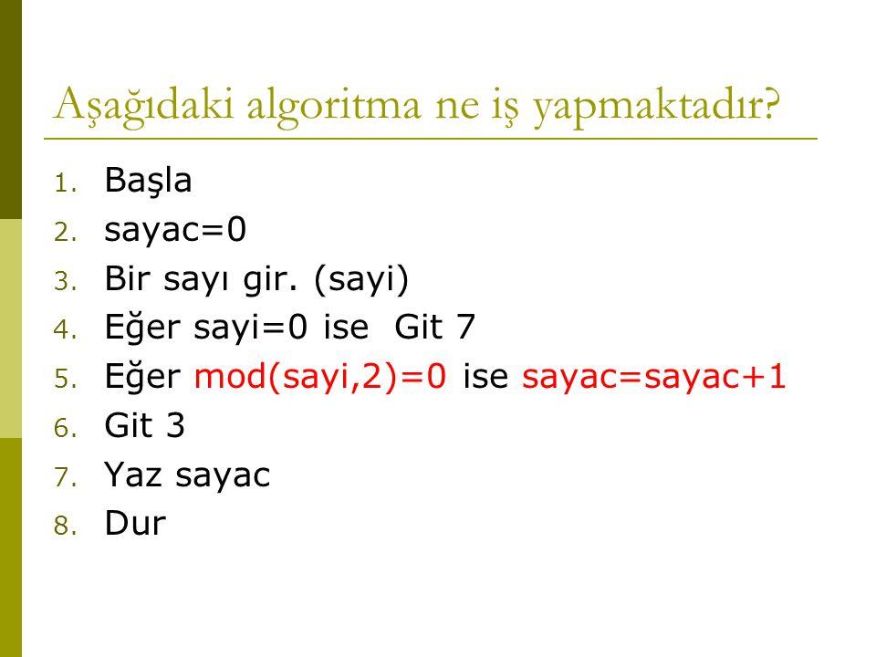 Aşağıdaki algoritma ne iş yapmaktadır? 1. Başla 2. sayac=0 3. Bir sayı gir. (sayi) 4. Eğer sayi=0 ise Git 7 5. Eğer mod(sayi,2)=0 ise sayac=sayac+1 6.