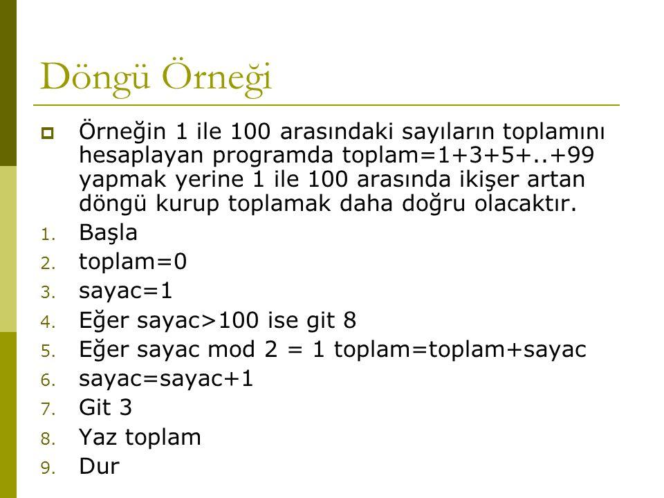 Döngü Örneği  Örneğin 1 ile 100 arasındaki sayıların toplamını hesaplayan programda toplam=1+3+5+..+99 yapmak yerine 1 ile 100 arasında ikişer artan