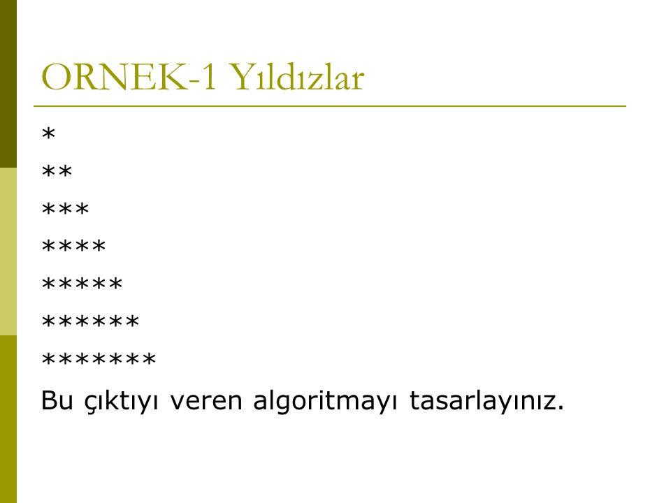 ORNEK-1 Yıldızlar * ** *** **** ***** ****** ******* Bu çıktıyı veren algoritmayı tasarlayınız.