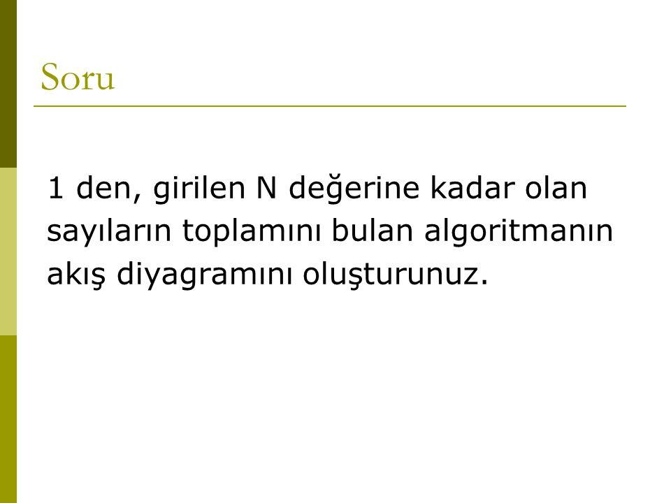 Soru 1 den, girilen N değerine kadar olan sayıların toplamını bulan algoritmanın akış diyagramını oluşturunuz.