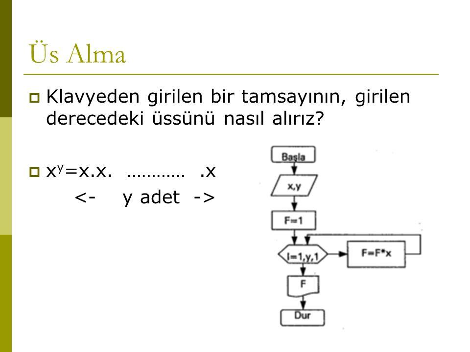 Üs Alma  Klavyeden girilen bir tamsayının, girilen derecedeki üssünü nasıl alırız?  x y =x.x. ………….x