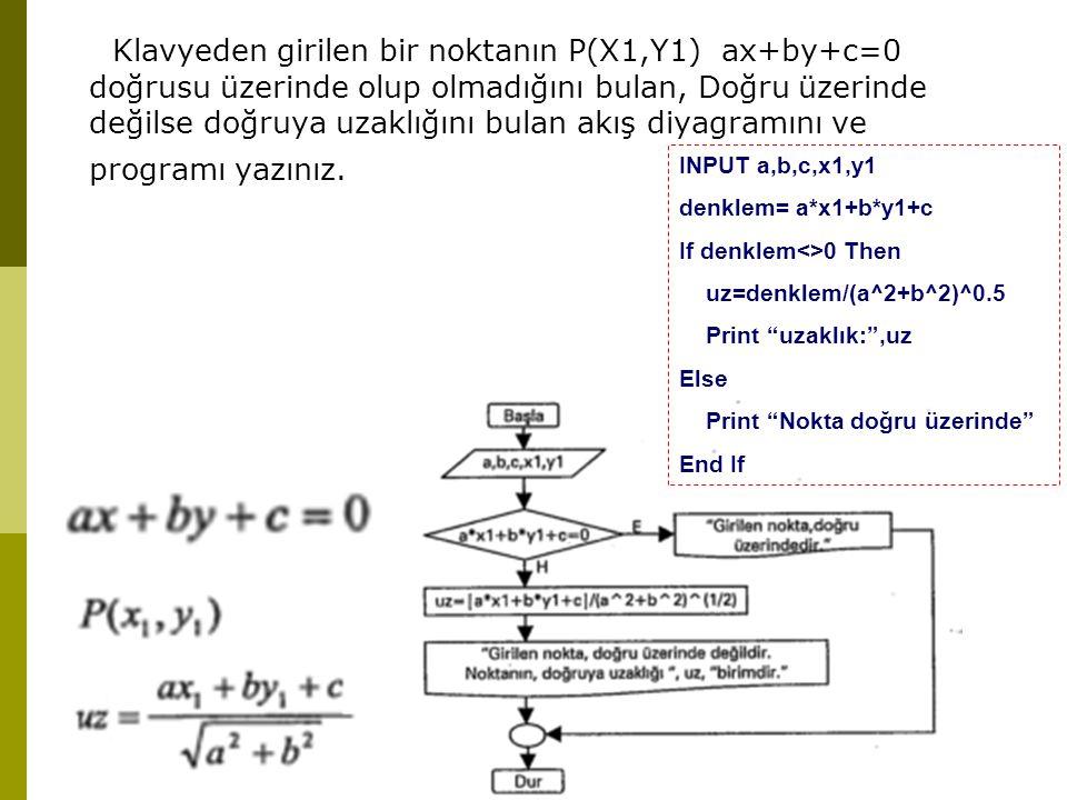 Klavyeden girilen bir noktanın P(X1,Y1) ax+by+c=0 doğrusu üzerinde olup olmadığını bulan, Doğru üzerinde değilse doğruya uzaklığını bulan akış diyagra