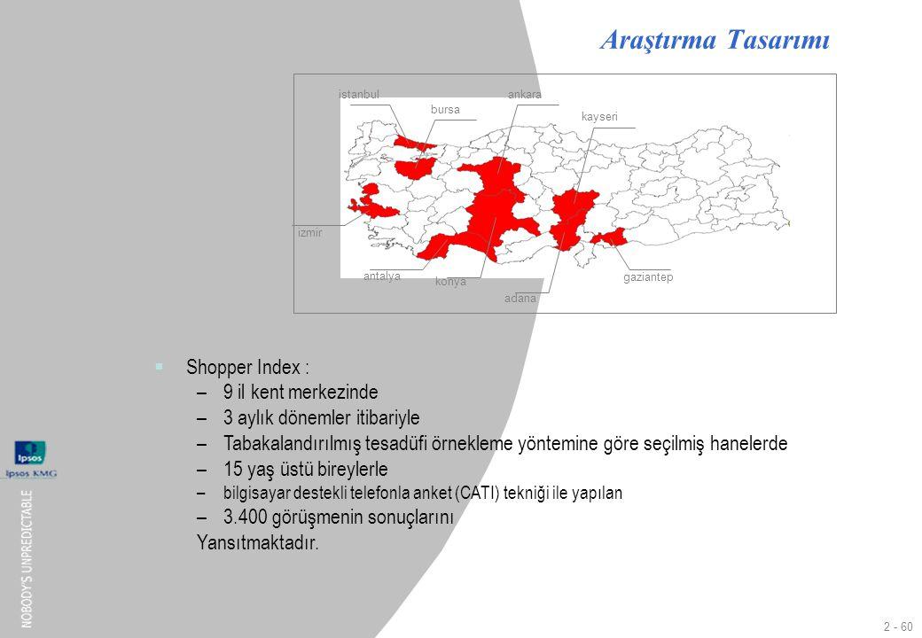 2 - 60 AMPD işbirliğinde Ipsos KMG tarafından hazırlanmıştır. Araştırma Tasarımı istanbul bursa izmir antalya konya ankara adana gaziantep kayseri  S