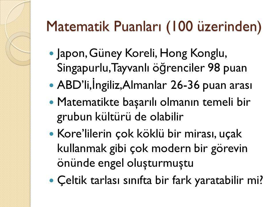 Matematik Puanları (100 üzerinden)  Japon, Güney Koreli, Hong Konglu, Singapurlu, Tayvanlı ö ğ renciler 98 puan  ABD'li, İ ngiliz,Almanlar 26-36 pua
