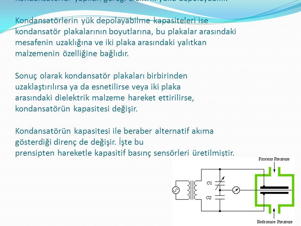 Kondansatörler yapıları gereği elektrik yükü depolayabilir. Kondansatörlerin yük depolayabilme kapasiteleri ise kondansatör plakalarının boyutlarına,
