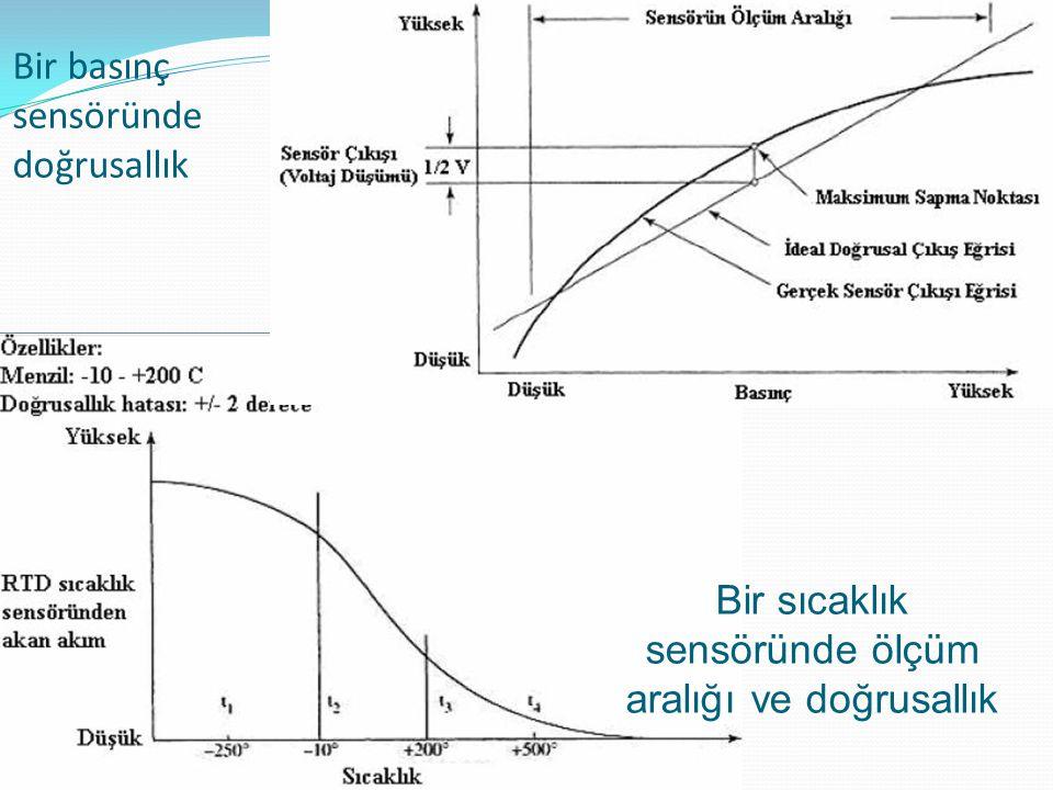 Bir basınç sensöründe doğrusallık Bir sıcaklık sensöründe ölçüm aralığı ve doğrusallık