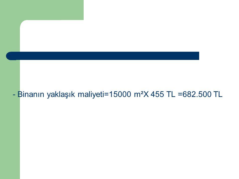 - Binanın yaklaşık maliyeti=15000 m²X 455 TL =682.500 TL