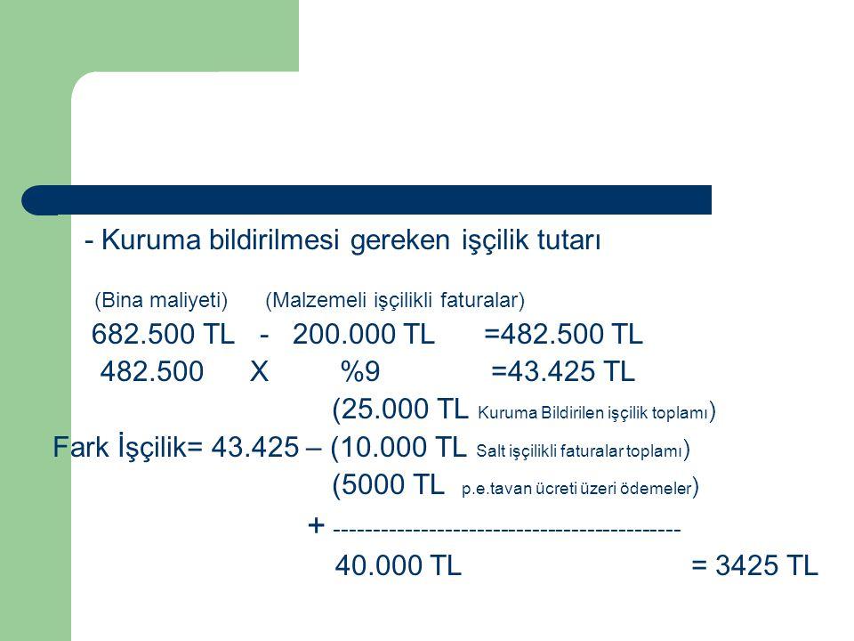 - Kuruma bildirilmesi gereken işçilik tutarı (Bina maliyeti) (Malzemeli işçilikli faturalar) 682.500 TL - 200.000 TL =482.500 TL 482.500 X %9 =43.425 TL (25.000 TL Kuruma Bildirilen işçilik toplamı ) Fark İşçilik= 43.425 – (10.000 TL Salt işçilikli faturalar toplamı ) (5000 TL p.e.tavan ücreti üzeri ödemeler ) + -------------------------------------------- 40.000 TL = 3425 TL