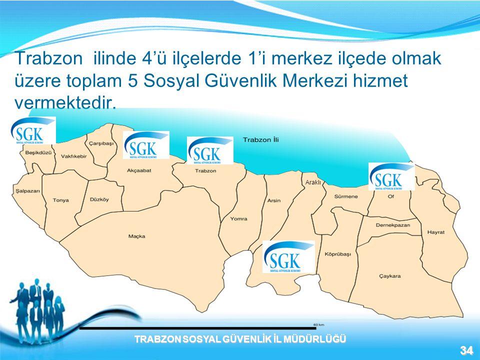 TRABZON SOSYAL GÜVENLİK İL MÜDÜRLÜĞÜ 34 Trabzon ilinde 4'ü ilçelerde 1'i merkez ilçede olmak üzere toplam 5 Sosyal Güvenlik Merkezi hizmet vermektedir.