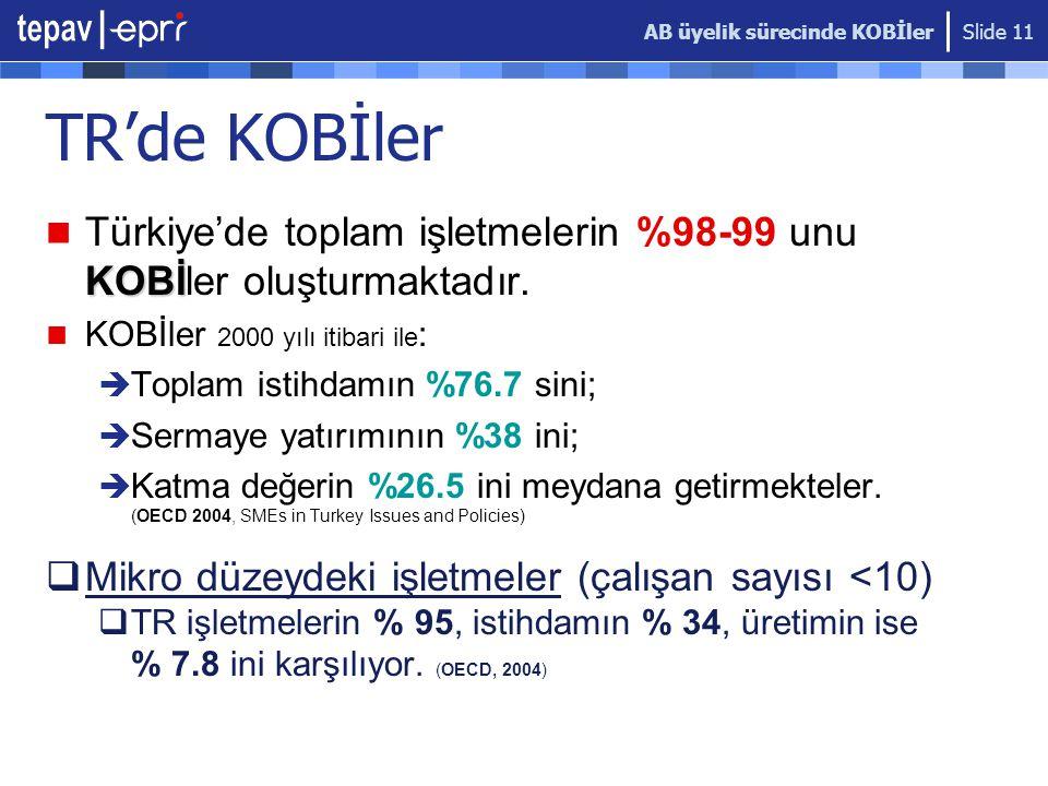 AB üyelik sürecinde KOBİler Slide 11 TR'de KOBİler KOBİ  Türkiye'de toplam işletmelerin %98-99 unu KOBİler oluşturmaktadır.