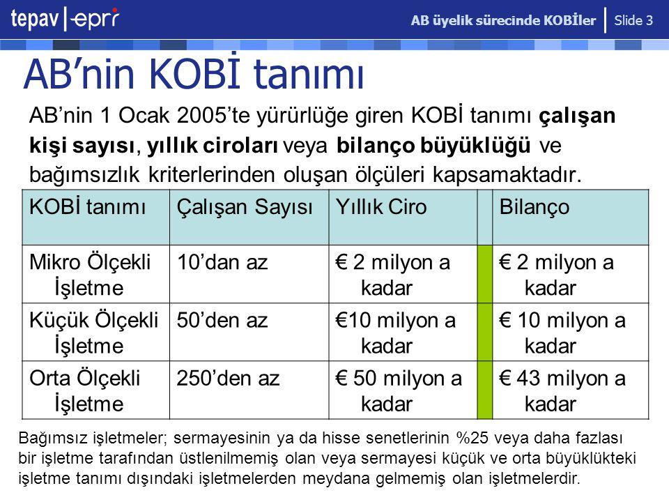 AB üyelik sürecinde KOBİler Slide 4 Türkiye'deki KOBİ tanımı KOBİ tanımıÇalışan SayısıYıllık Hasılat veya Bilanço toplamı Mikro Ölçekli İşletme 10'dan az 1 milyon YTLye kadar Küçük Ölçekli İşletme 50'den az 5 milyon YTLye kadar Orta Ölçekli İşletme 250'den az 25 milyon YTLye kadar Kaynak: 18.11.2005 tarihli Resmi Gazete'de yayımlanarak yürürlüğe giren KOBİ tanımı,nitelikleri ve sınıflandırılması hakkında yönetmelik
