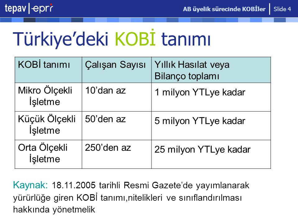 AB üyelik sürecinde KOBİler Slide 5 KOBİler  Ekonomiye dinamizm ve rekabetçi bir boyut kazandırır  Piyasa mekanizmasının etkinliğini artırır  İstihdam yaratılmasını sağlar  Sürdürülebilir kalkınmayı sağlar  Bölgesel sosyo-ekonomik dengesizlikleri gidermede rol oynar  Kalkınmayı tabana yayma gibi önemli fonksiyonları ile Türk ekonomisinin de temel dinamiğini oluştururlar.
