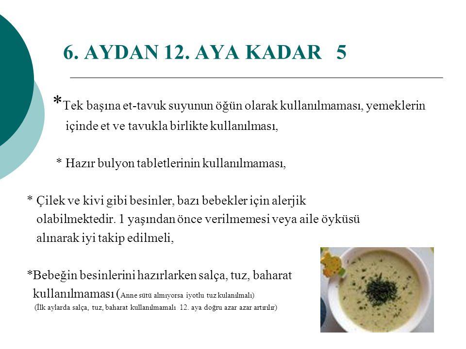 6.AYDAN 12.