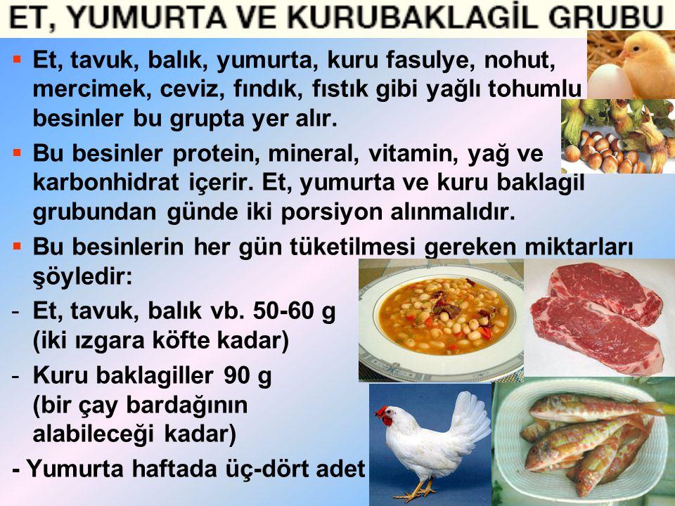 EEt, tavuk, balık, yumurta, kuru fasulye, nohut, mercimek, ceviz, fındık, fıstık gibi yağlı tohumlu besinler bu grupta yer alır. BBu besinler prot