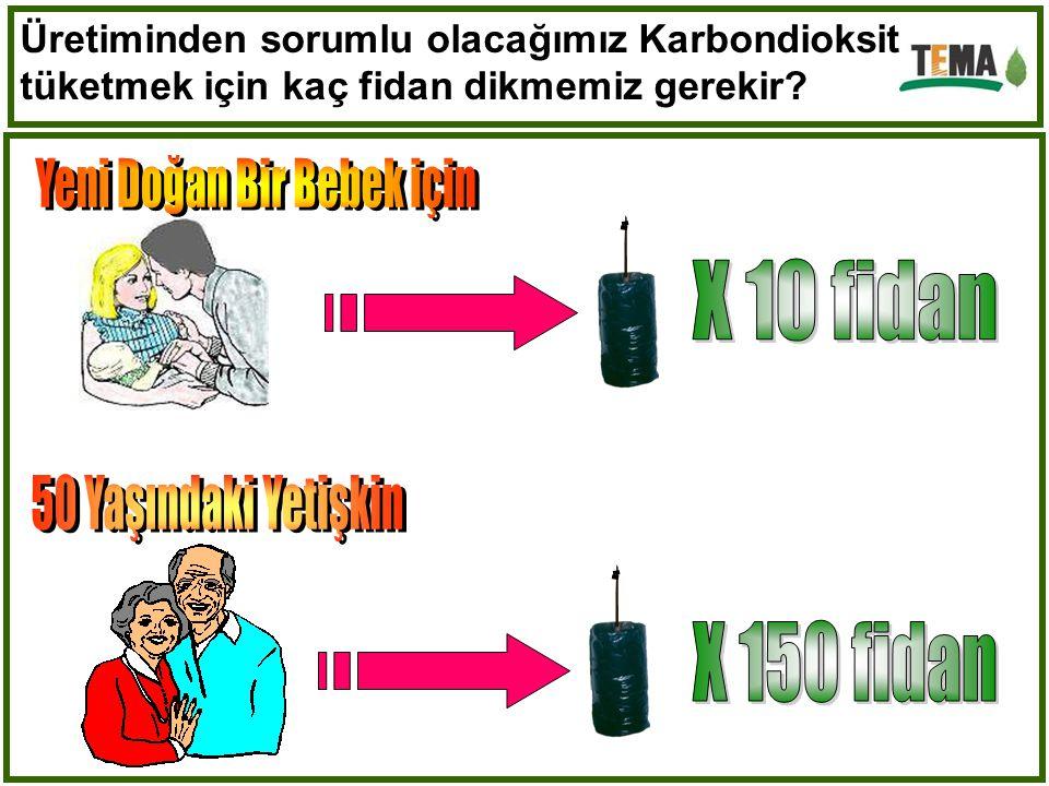 Türkiye Çöl Olmasın !