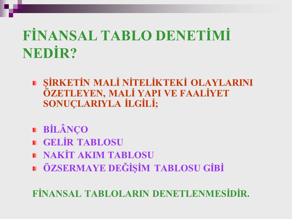 FİNANSAL TABLO DENETİMİ NEDİR.