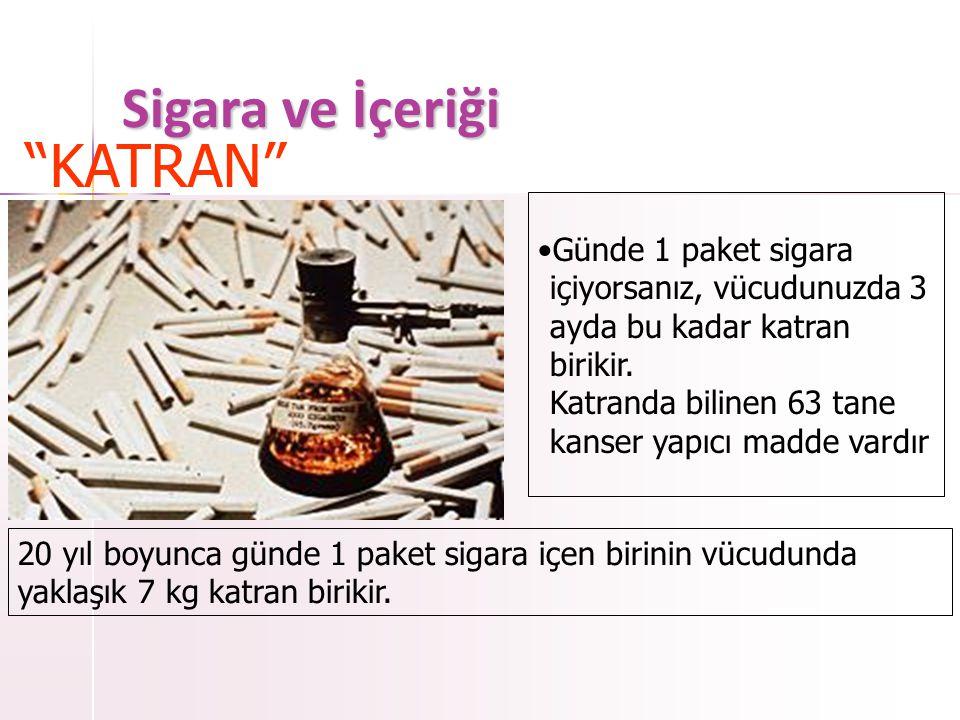 """Sigara da bulunan bazı zehirli maddeler """"KATRAN"""""""