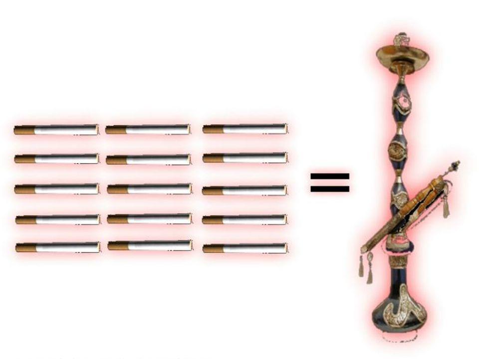 Sigara ve İçeriği Karbon Monoksit (CO) •Damarlarımızın iç yüzeyi teflon kadar kaygan bir maddeyle kaplıdır.