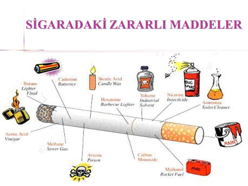 Sigara ve İçeriği Karbon Monoksit (CO) Tıkalı Damar Kesiti •Damar yüzeyinin tahrip olmasının sonucu ; DAMAR TIKANIKLIĞI