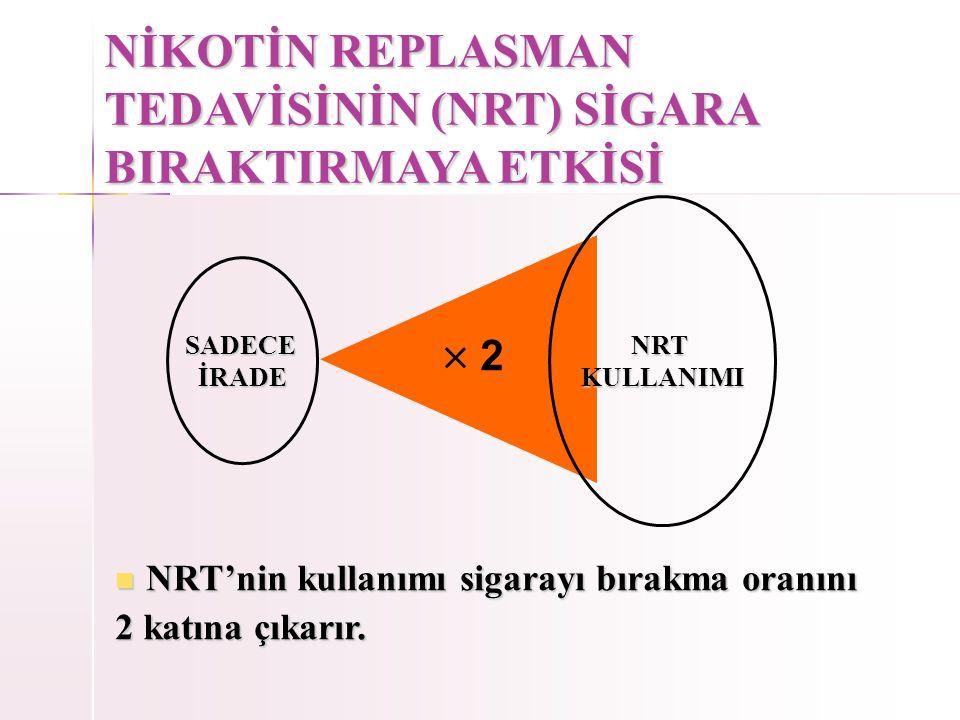 Nikotin sakız (2-4mg)  Gerektiğinde ya da belli zaman aralıklarında düzenli olarak kullanılabilir.  Günde 24 adete kadar kullanılabilir  Ağır içic