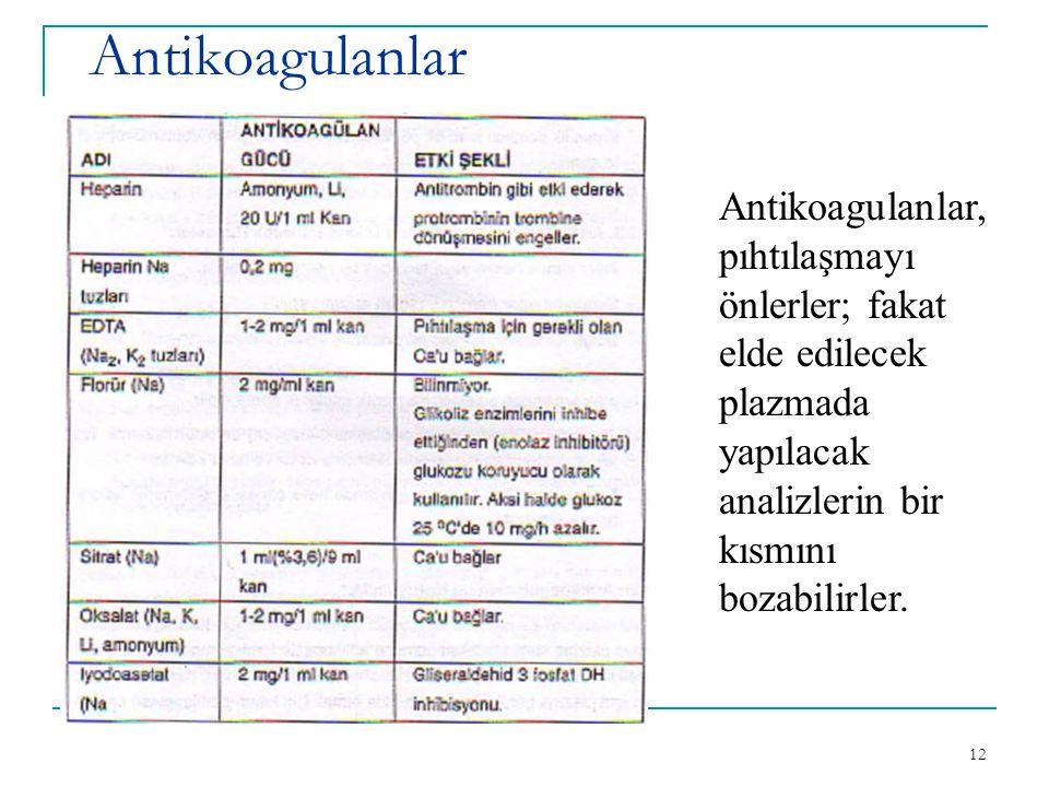 12 Antikoagulanlar Antikoagulanlar, pıhtılaşmayı önlerler; fakat elde edilecek plazmada yapılacak analizlerin bir kısmını bozabilirler.